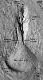 Recent water:  The gully system in the Promethei Terra region of Mars appears to have been carved by melt water and may be the most recent period when water was active on the planet.
